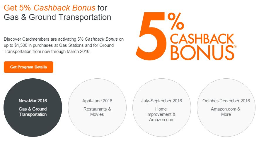 discover-cashback-categories-14 - PointsYak